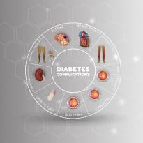 Diabetic Eye Disease Awareness Month